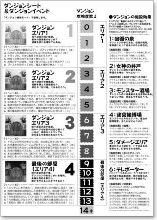 画像5:ダンジョンシート.jpg